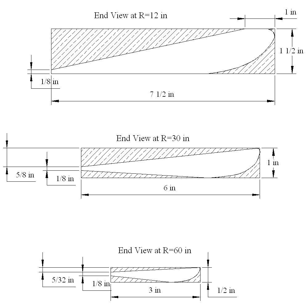 Wooden Windmill Blade Design