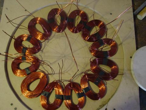 Coils in the stator