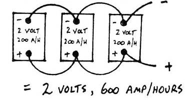 series wiring example parallel wiring example typical remote power battery  bank using 2 volt batteries (series + parallel)