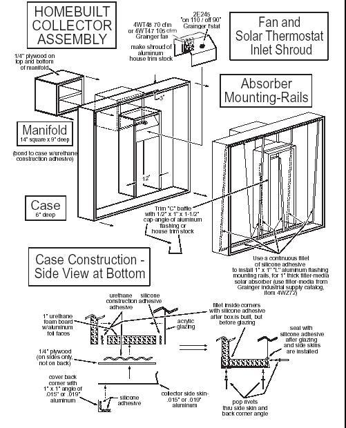 i built a solar air heater panel using fiberglass furnace filter media