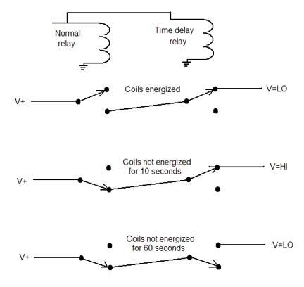 wiring diagram for onan remote start php wiring wiring