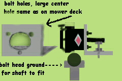 Crankshaft straightener for Lawnmower Engines