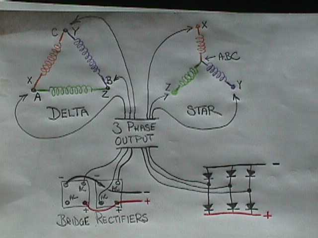 phase ed and dan s then i dan b s explanation com hotlist add 2003 9 11 84741 6758 displaystory of wiring 3 phase and it shows a picture where a