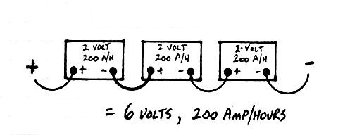 Terrific 12 Volt Battery Wiring Diagram Moreover 6 Volt Batteries In Series Wiring Digital Resources Indicompassionincorg