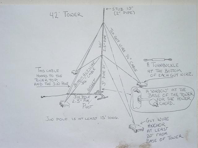 Tower design [Archive] - Green Power Talk Forum