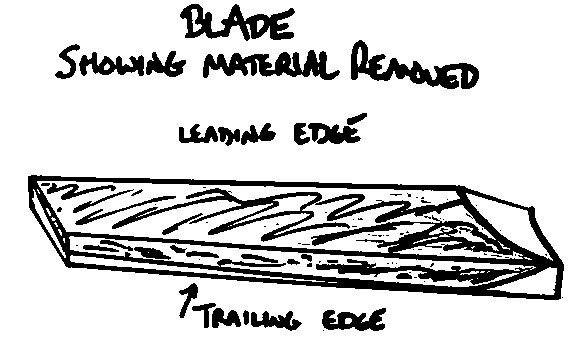 Diagram of blade showing area removed